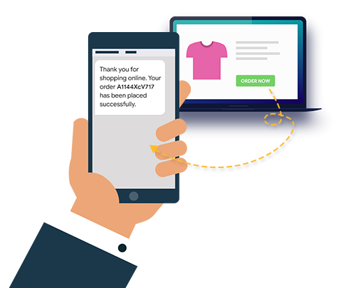 Enhance customer experience with Reson8 SMS from your e-commerce and m-commerce applications